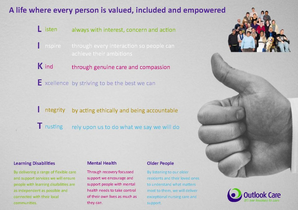 image of values poster